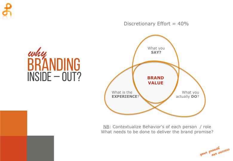 Powerhouse advertising strategy
